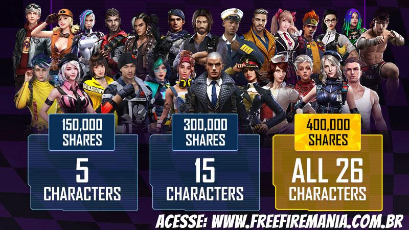 26 personajes gratis en Free Fire India
