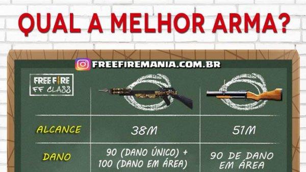 Crossbow ou Lança Granadas - Qual a Melhor Arma do Free Fire?