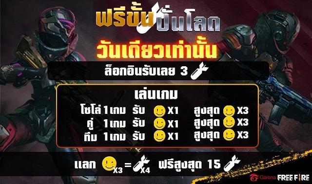 Emblemas do Passe de Elite de Graça na Tailândia