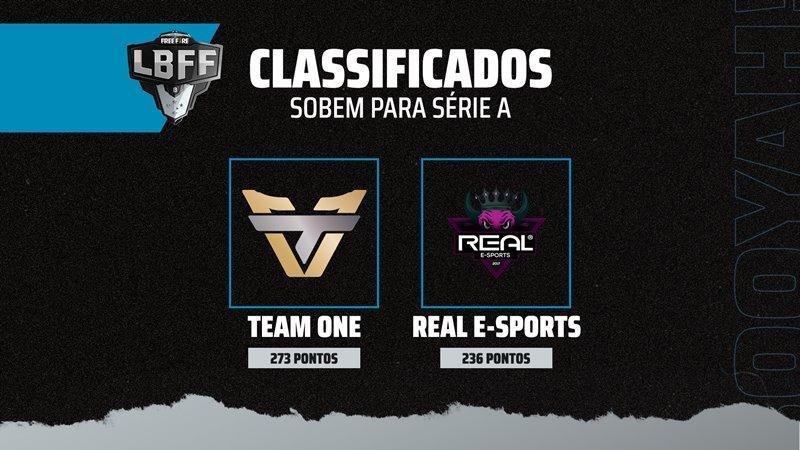 LBFF 2020: Team One e Real e-Sports estão classificados para a Série A