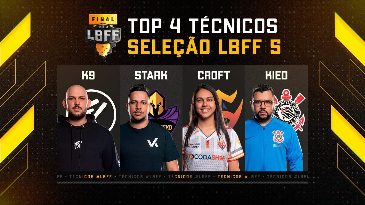LBFF 5: Conheça o TOP 4 técnicos da quinta edição