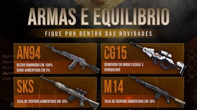 Mudança em várias Armas! AN94 a nova Queridinha!