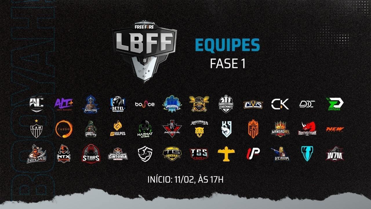 Série B da LBFF 2021 começa na quinta: confira o formato, grupos e como assistir